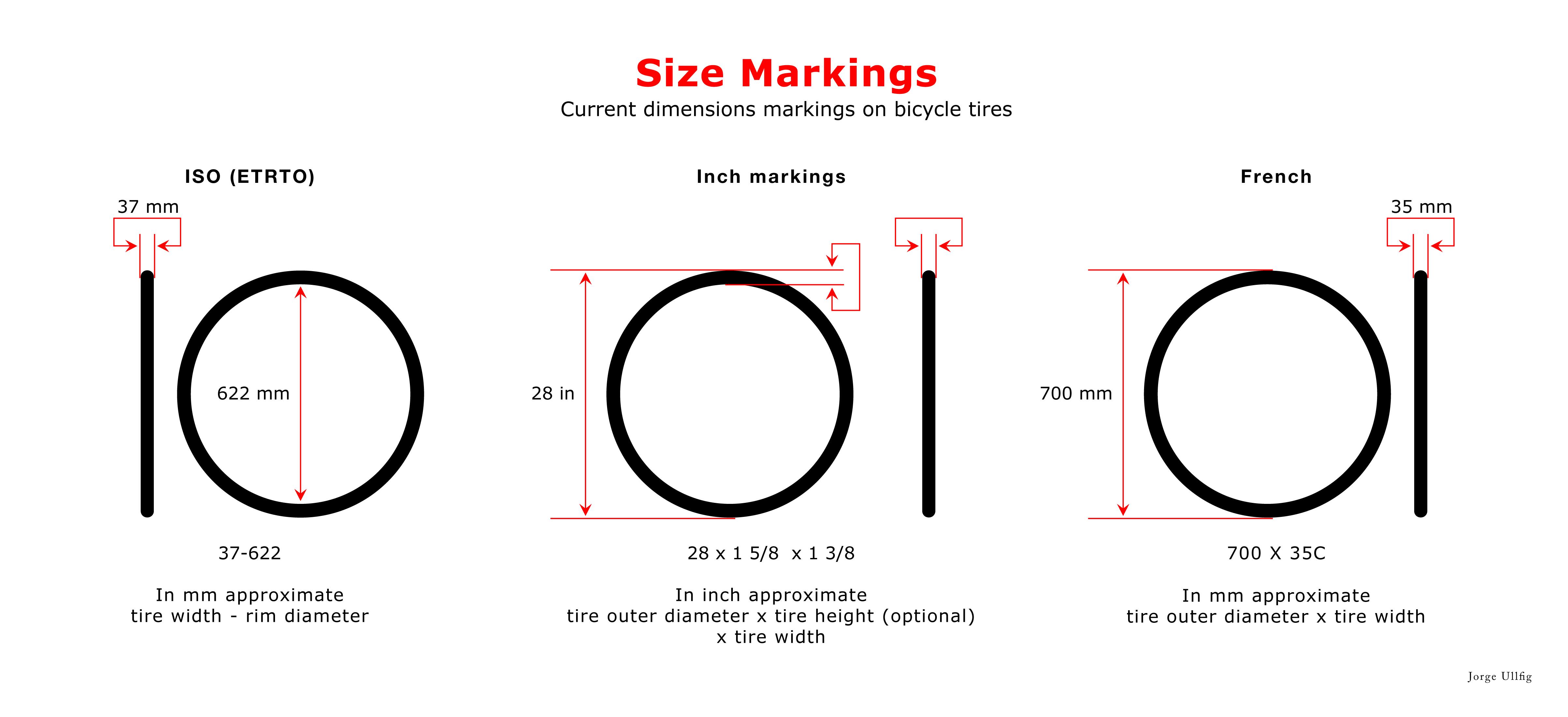 size matters | rideon