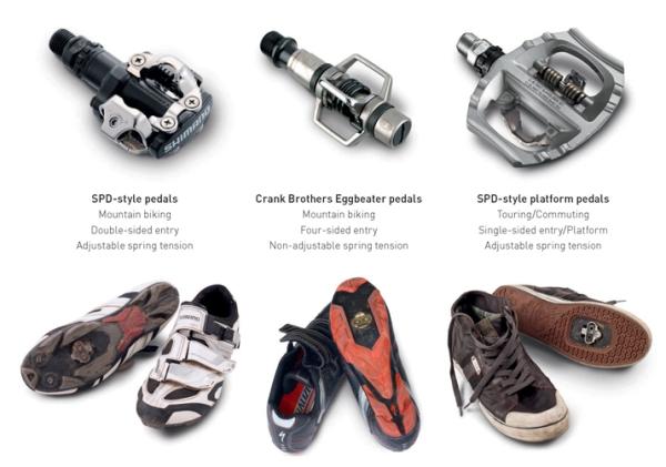 General purpose pedals