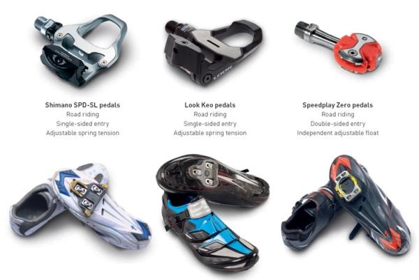 Road pedals